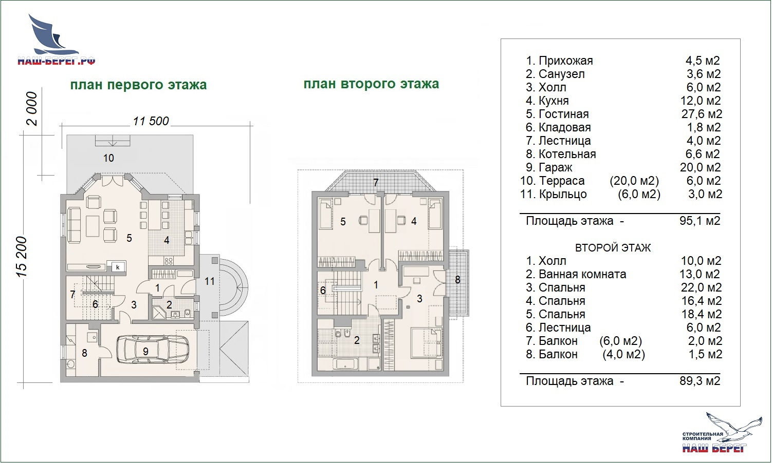 Проект дома ПЕТРОПАВЛОВСКИЙ